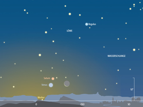 Planetenrendezvous am Morgenhimmel