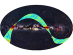 A map of the sky at optical wavelengths shows a prominent horizontal band which is the light shining from our own Milky Way. The superimposed strip shows the area of the sky mapped by Planck during the First Light Survey.